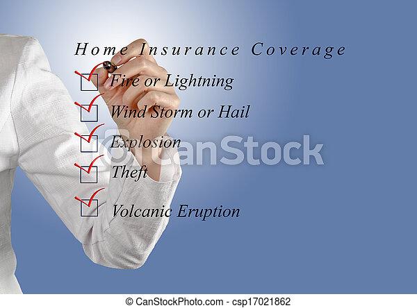La cobertura del seguro del hogar - csp17021862