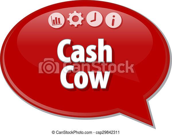 Teller cash advance photo 6