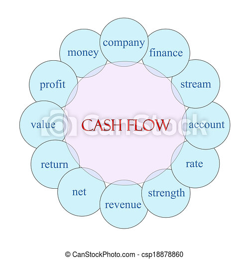 how to make a cash flow diagram in word