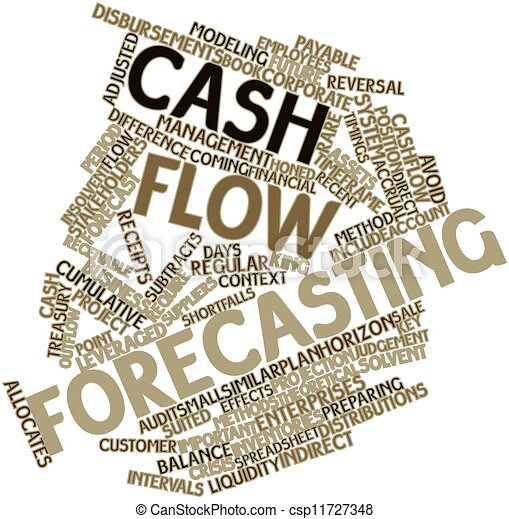 abstract word cloud for cash flow forecasting with related tags and