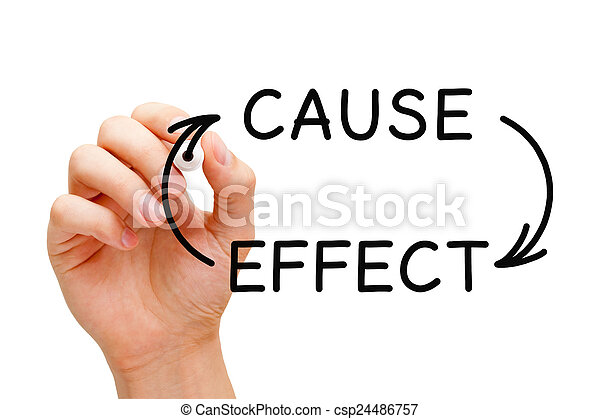 Cause and Effect Concept - csp24486757