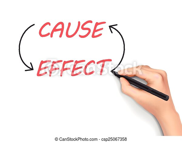 cause and effect picture