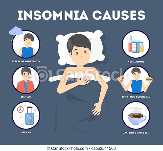 Causes of insomnia infographic. Stress and health problem - csp63541560