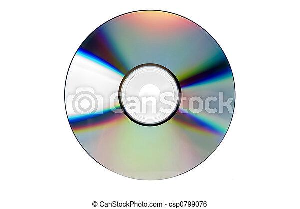 cd - csp0799076