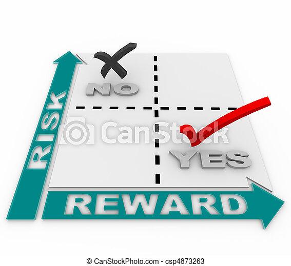 celowanie, macica, -, kwadrant, vs, nagroda, najlepszy, ryzyko - csp4873263