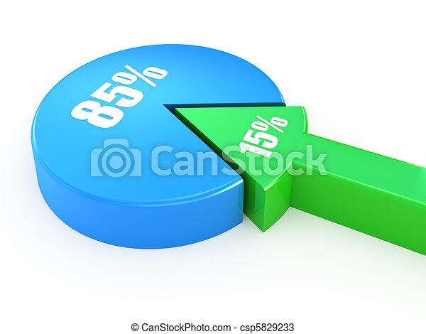 cent, 15, 85 - csp5829233