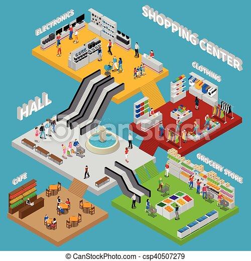 Composición del centro comercial - csp40507279