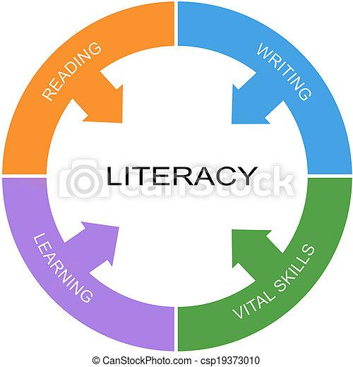 cercle, concept, mot, alphabétisation - csp19373010
