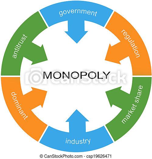 cercle, concept, mot, monopole - csp19626471