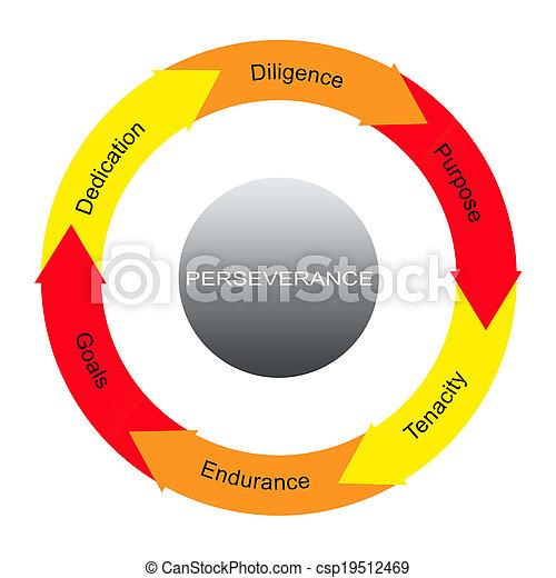 cercles, persévérance, concept, mot - csp19512469