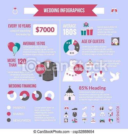 ceremonia, statystyka, infographic, koszt, ślub, chorągiew - csp32888654