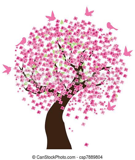 Cerisier cerise vecteur arbre oiseaux illustration - Dessin arbre japonais ...