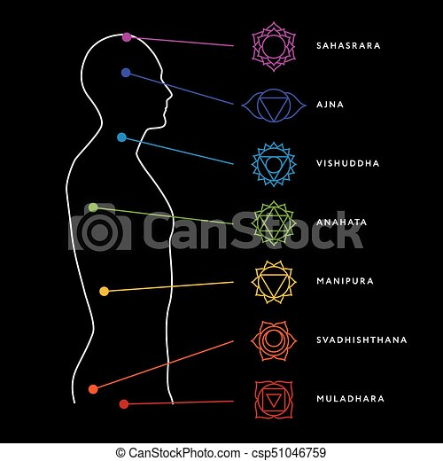 Chakra system of human body - csp51046759