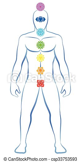 Chakras Male Body Along An Adult Outline Vector