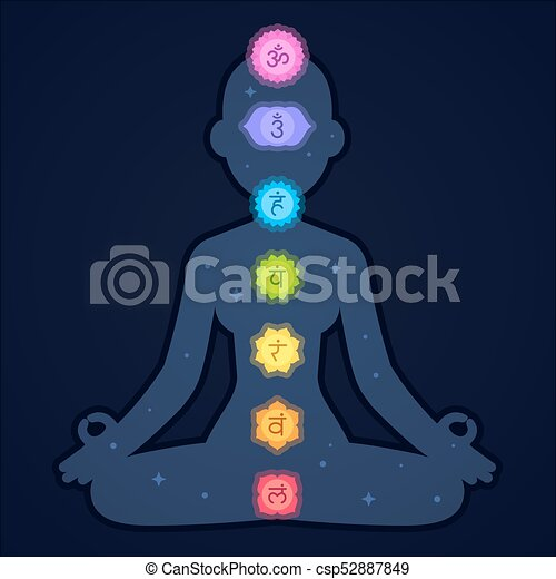 Chakras Meditation Illustration Chakra Symbols On Female Body Silhouette On Space Background Simple And Modern Yoga And