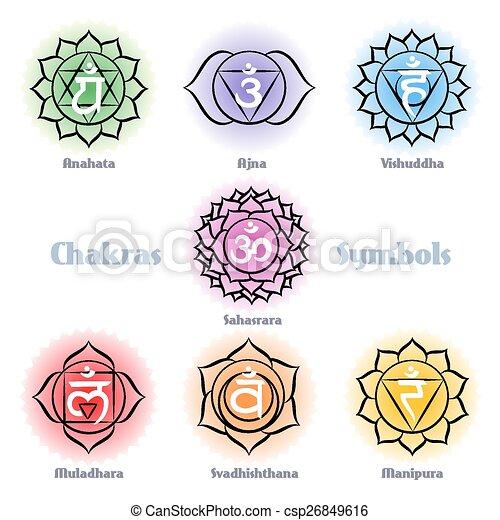 Chakras Symbols Vector Set Manipura Muladhara Sahasrara Vishuddha