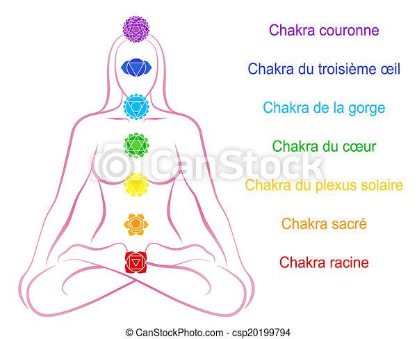 Chakras Woman Description French - csp20199794