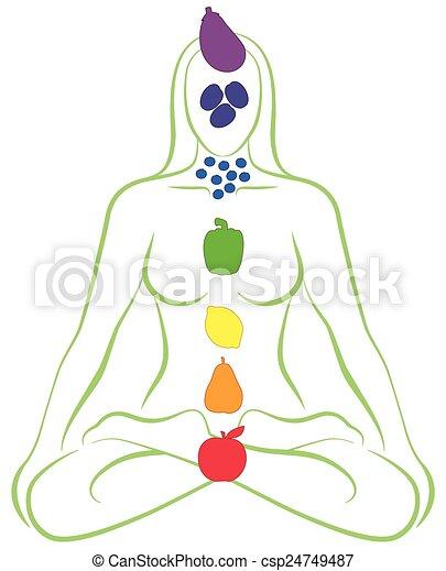 Chakras Woman Fruits Vegetables - csp24749487
