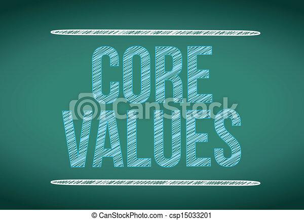 chalkboard., centro, scritto, valori, messaggio - csp15033201