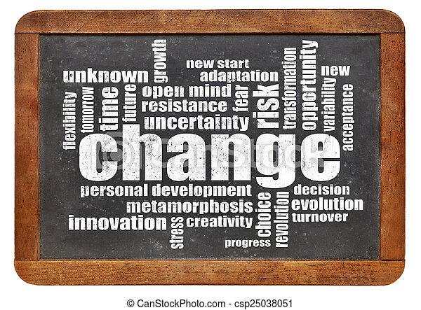 change word cloud - csp25038051