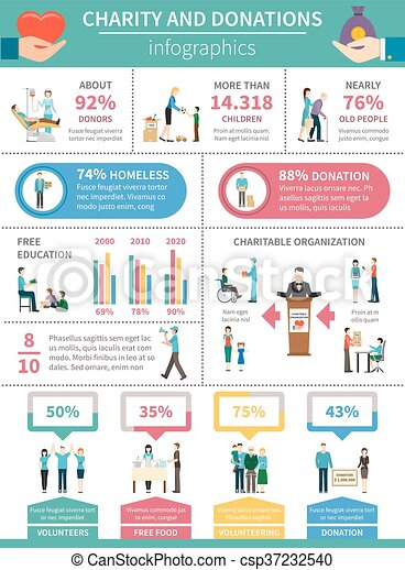 Charity And Donation Infographics - csp37232540