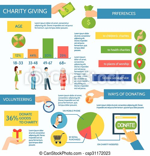 Charity Flat Style Infographics - csp31172023