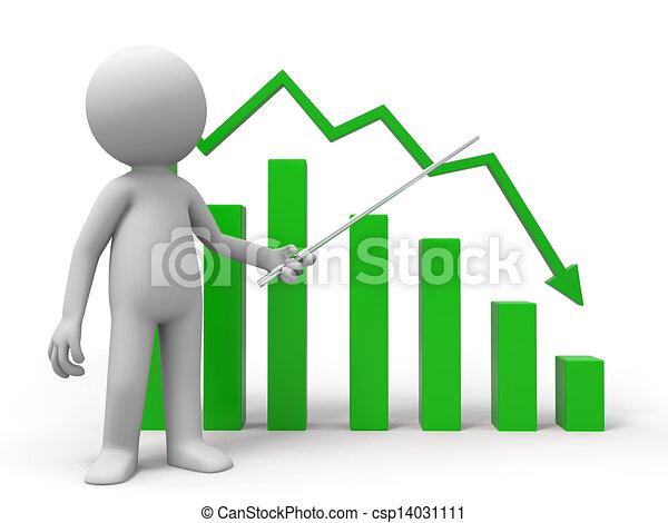 chart - csp14031111