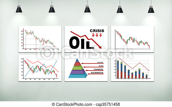 chart of falling oil prices - csp35751458