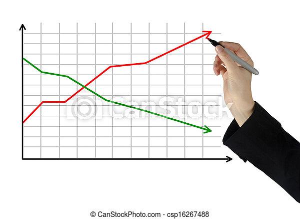 Chart - csp16267488