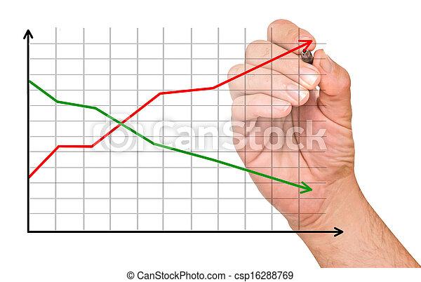Chart - csp16288769