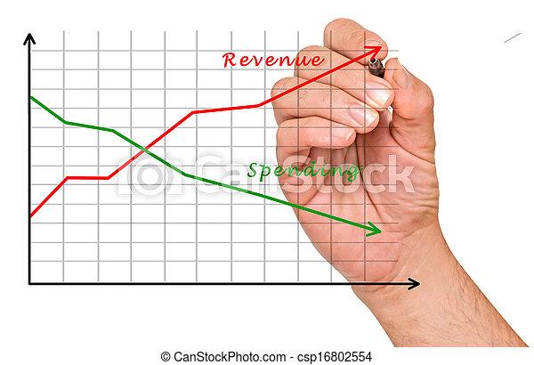 Chart - csp16802554