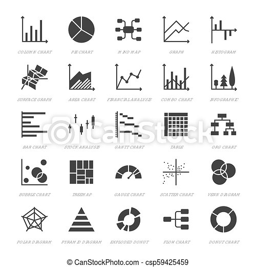 chart types flat glyph icons line graph column pie donut diagram financial report illustrations infographic signs for business statistic