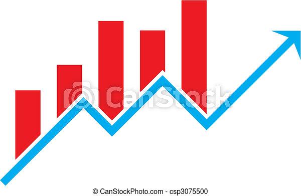 Chart - csp3075500