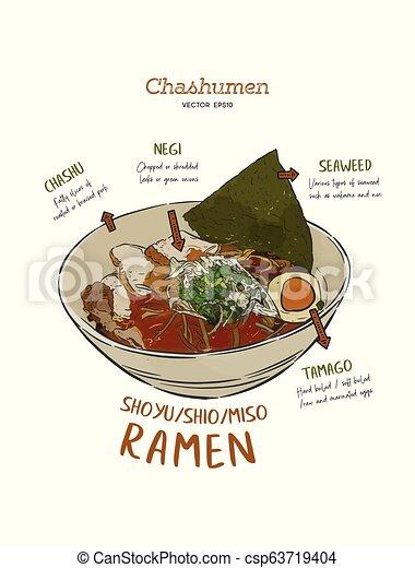 Chashumen Ramen Noodle Hand Draw Sketch Vector Japameese Food