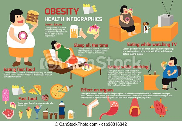 Mujeres con información de obesidad. Actividad femenina con comida chatarra. Ilustración de vectores. - csp38316342