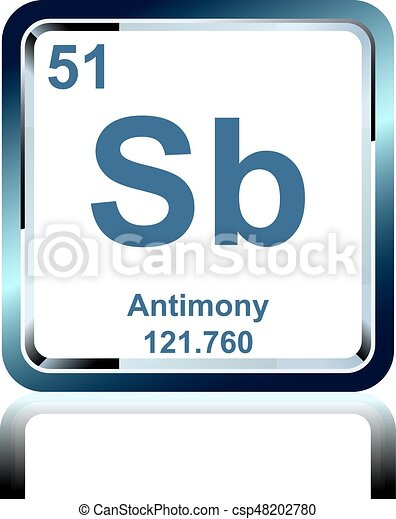 Recommendation letter sample periodic table atomic mass number new periodic table new antimony symbol number stock download our new free templates collection our battle tested template designs are proven to land urtaz Gallery