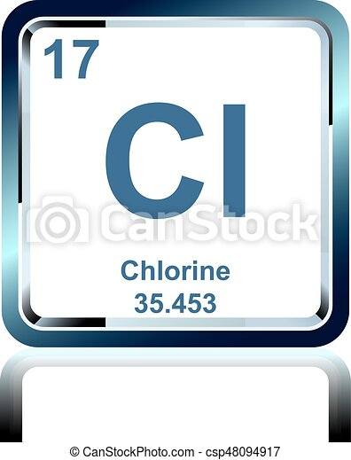 Chemical element chlorine from the periodic table symbol of chemical element chlorine from the periodic table csp48094917 urtaz Gallery