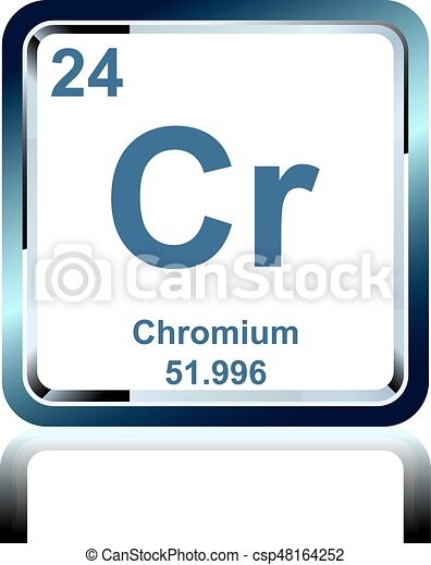 Chemical Element Chromium From The Periodic Table Symbol Of