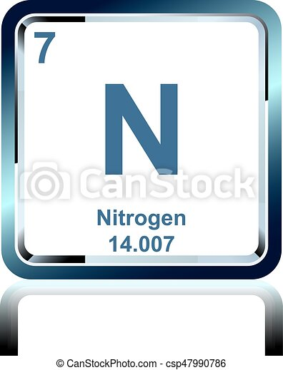 Chemical Element Nitrogen From The Periodic Table Symbol Of