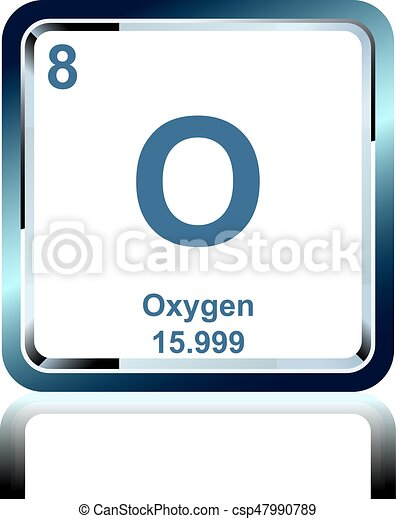 Chemical Element Oxygen From The Periodic Table Symbol Of Chemical