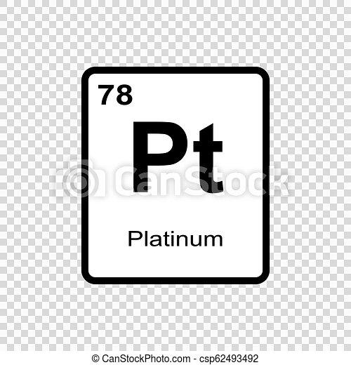 Chemical Element Platinum