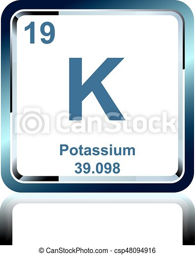 Chemical Element Potassium From The Periodic Table Symbol Of