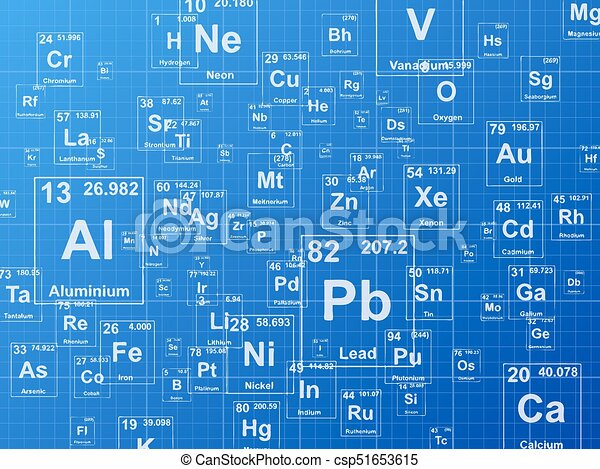Chemical elements blueprint chemical elements background vector chemical elements blueprint csp51653615 malvernweather