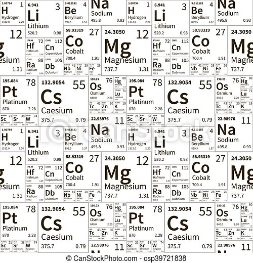 Chemical Elements From Periodic Table Black And White Seamless