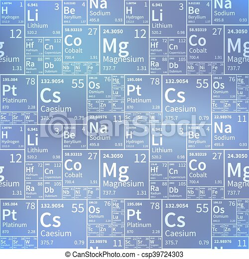 Chemical elements from periodic table white icons on blurred chemical elements from periodic table white icons on blurred background seamless pattern csp39724303 urtaz Images