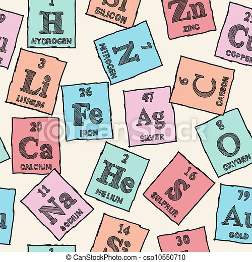 Chemical elements periodic table seamless pattern background chemical elements periodic table seamless pattern csp10550710 urtaz Images