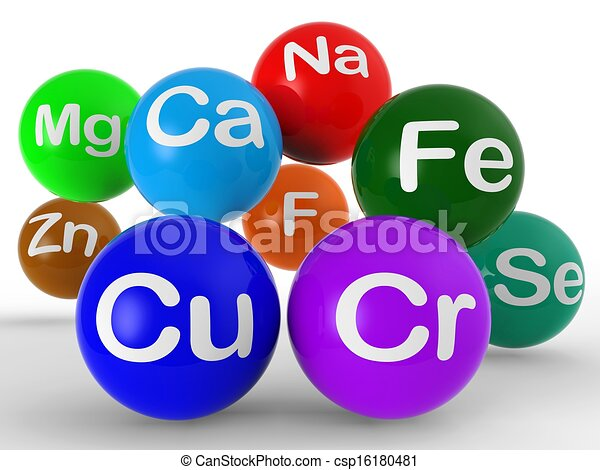 Chemical Symbols Shows Chemistry And Science Chemical Symbols Shows