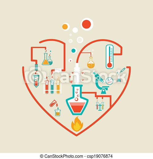 Chemie datování test