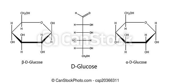 Chemische Formeln Traubenzucker