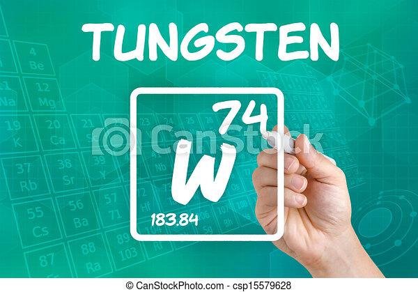 Chemische Wolfram Symbol Element Clipart Suche Illustrationen